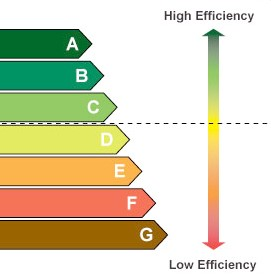 About us for Window energy ratings